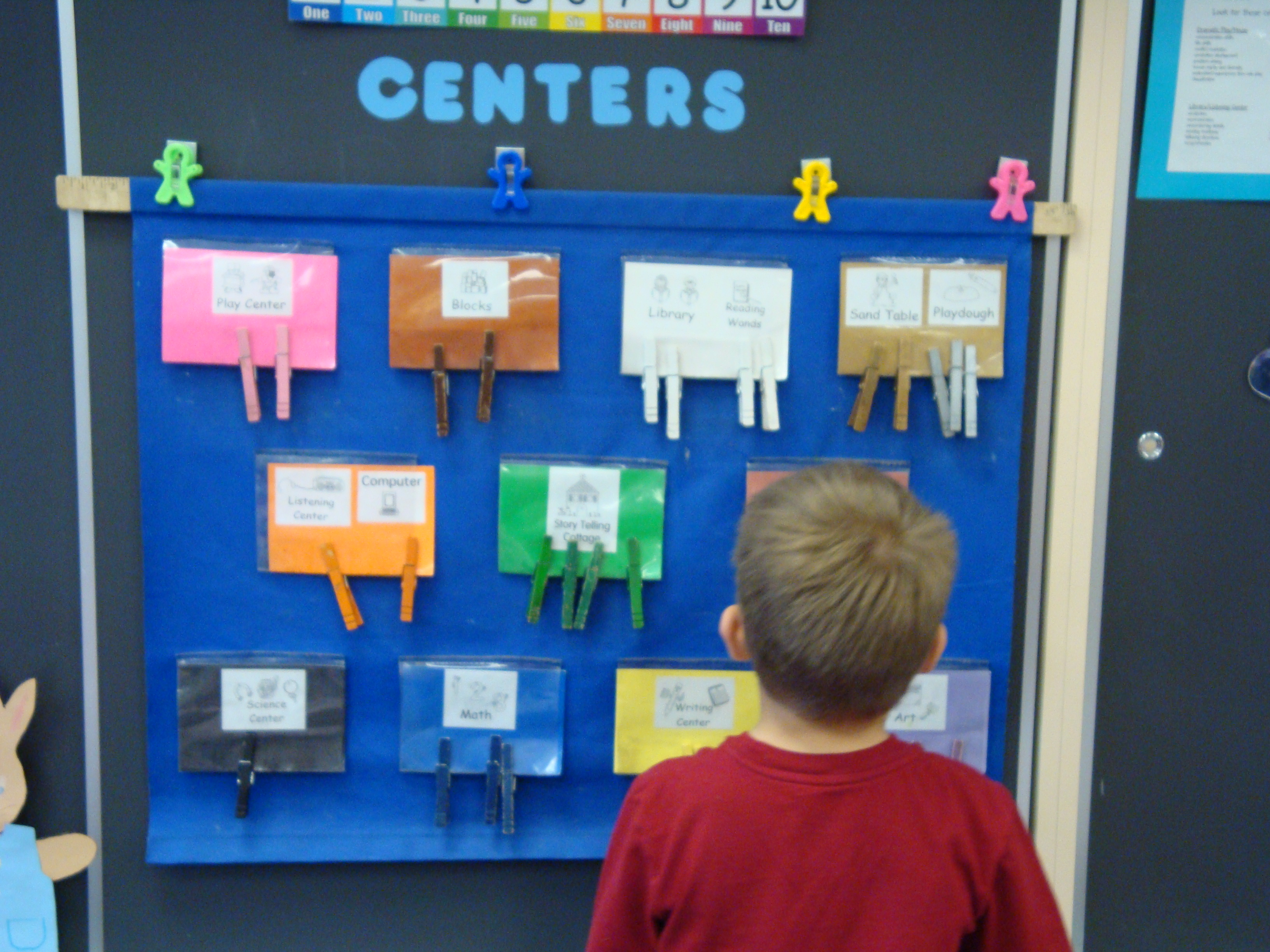 Classroom Center Ideas ~ Centers kindergarten nana