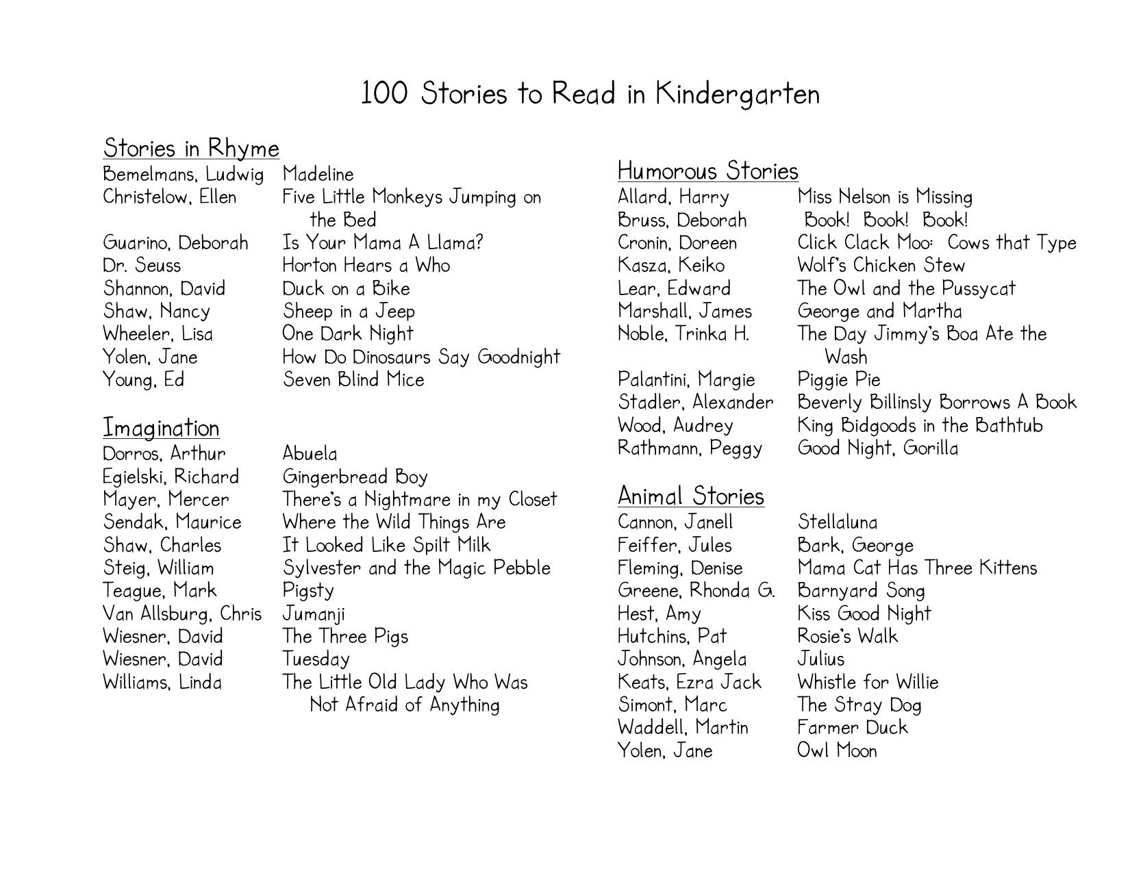 worksheet Kindergarten Reading similiar 100 books to read in kindergarten keywords kdg 2