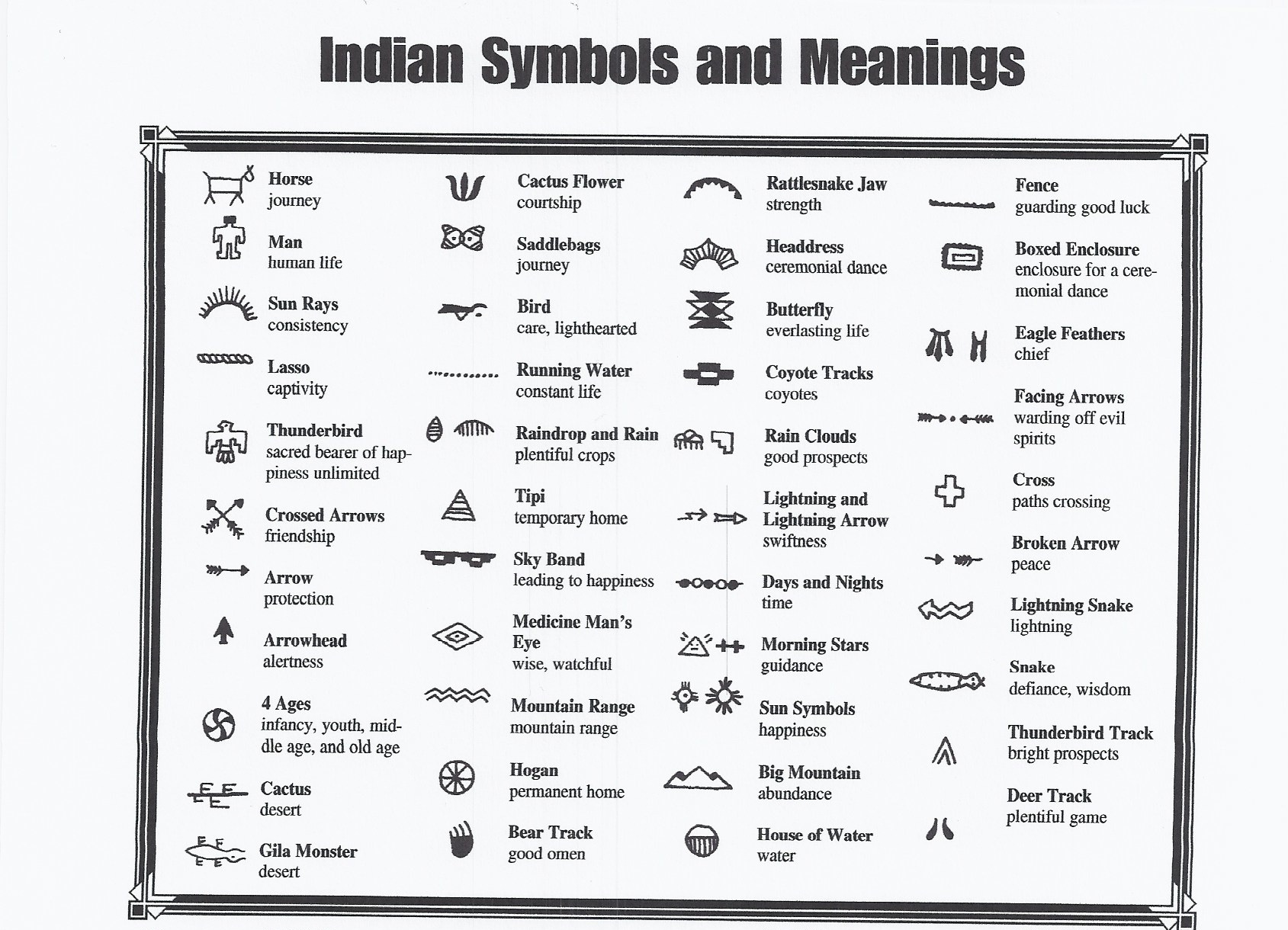 Native American Symbols And Meanings Printable