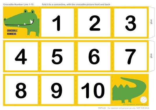Crocodile number line