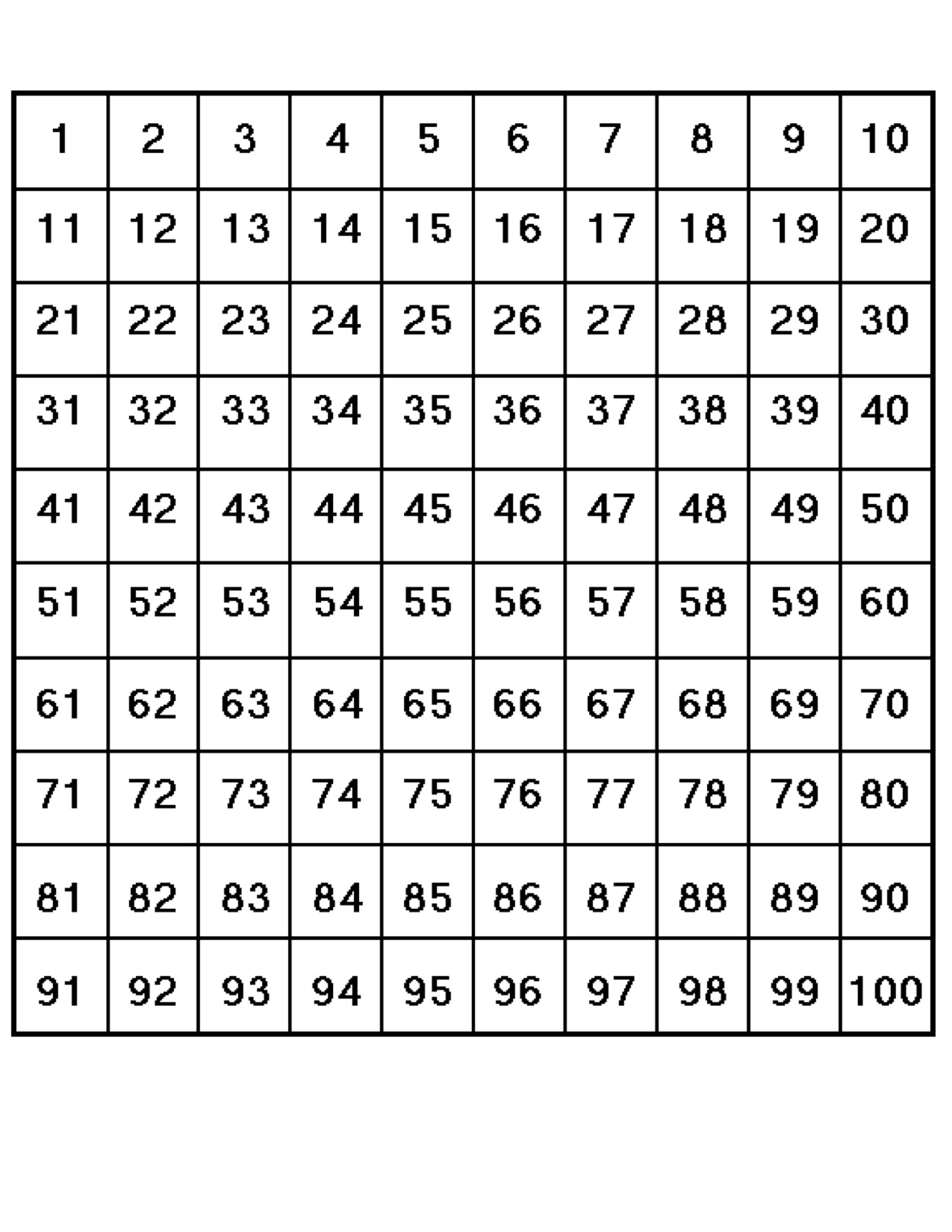 Obsessed image throughout printable 100s chart