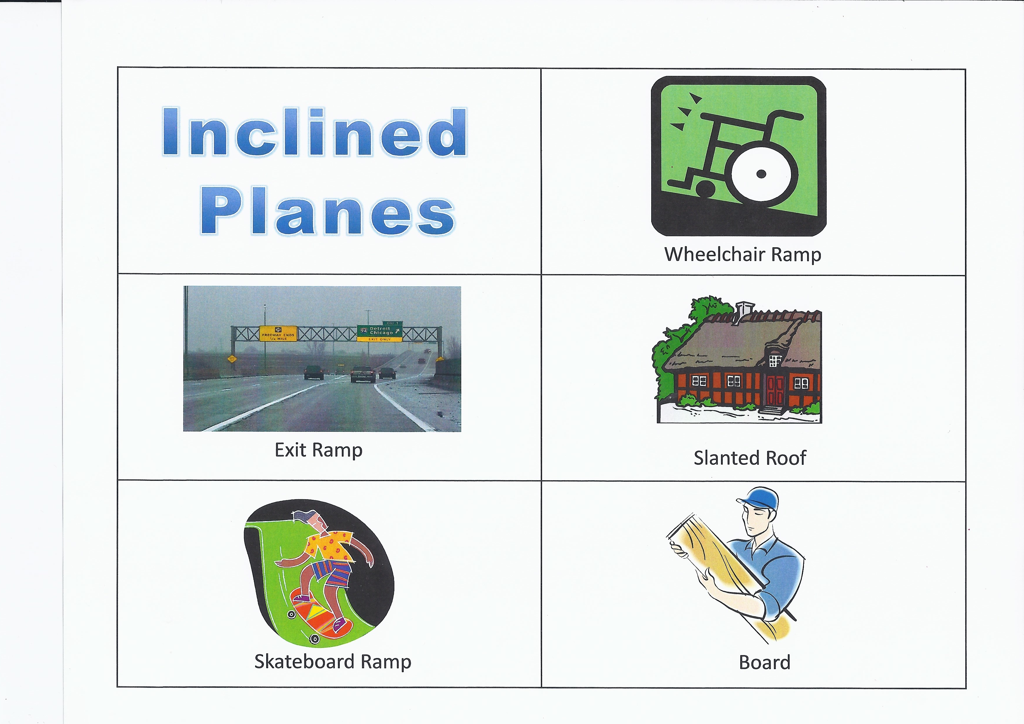 Inclined Plane Examples In Everyday Life