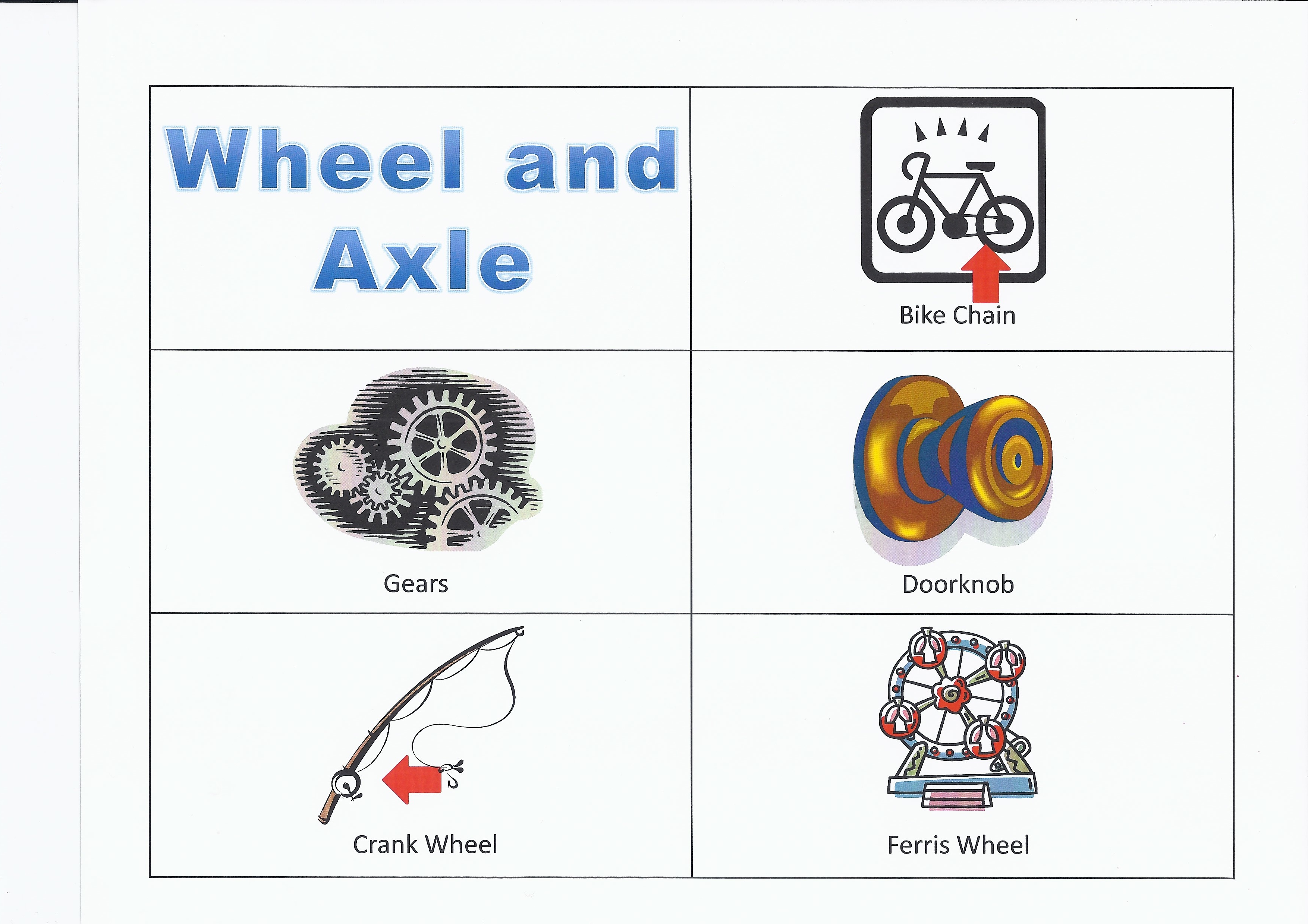 Wheel And Axle Ex les also Wheel And Axle In Everyday Life likewise Wheel And Axle Diagram together with Wheel And Axle Ex les For Kids furthermore Wheel And Axle Ex les In Everyday Life. on examples of wheel and axle in everyday life