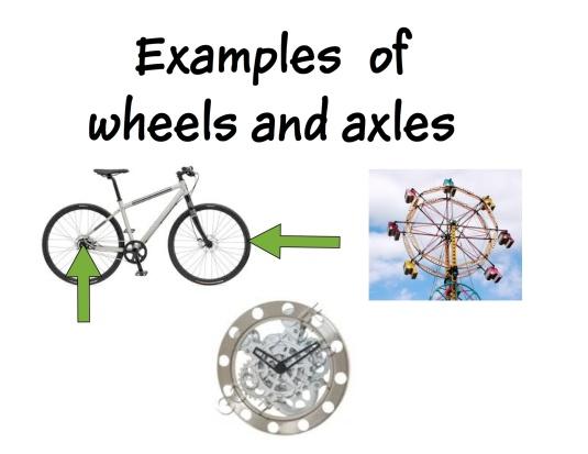 wheel examples